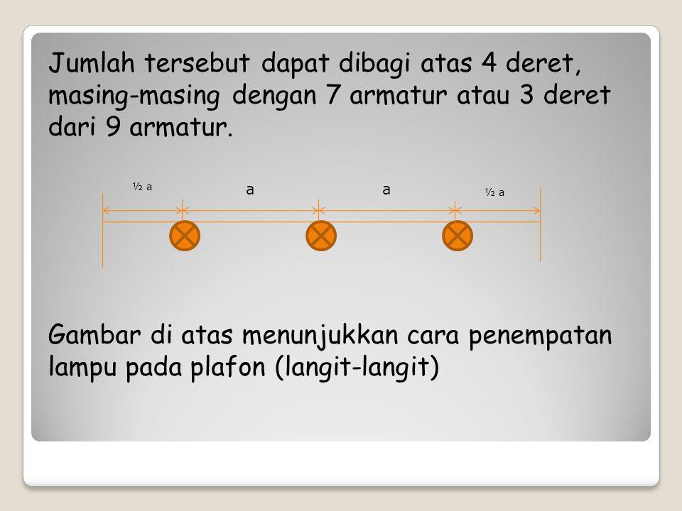 Jumlah tersebut dapat dibagi atas 4 deret, masing-masing dengan 7 armatur atau 3 deret dari 9 armatur.