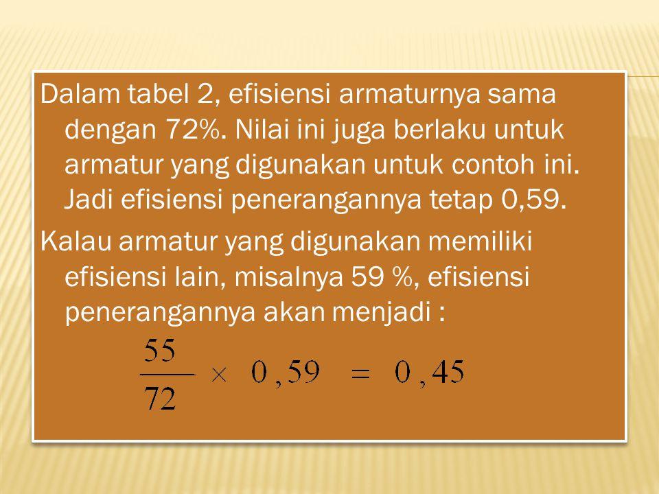 Dalam tabel 2, efisiensi armaturnya sama dengan 72%.