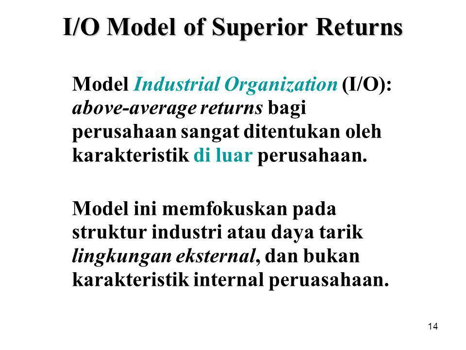 14 I/O Model of Superior Returns Model Industrial Organization (I/O): above-average returns bagi perusahaan sangat ditentukan oleh karakteristik di luar perusahaan.