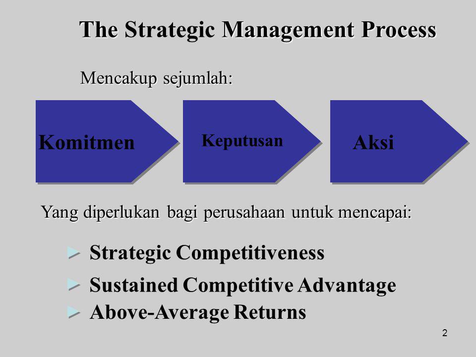 2 Yang diperlukan bagi perusahaan untuk mencapai: Above-Average Returns Strategic Competitiveness Sustained Competitive Advantage The Management Process The Strategic Management Process Mencakup sejumlah: AksiKomitmen Keputusan