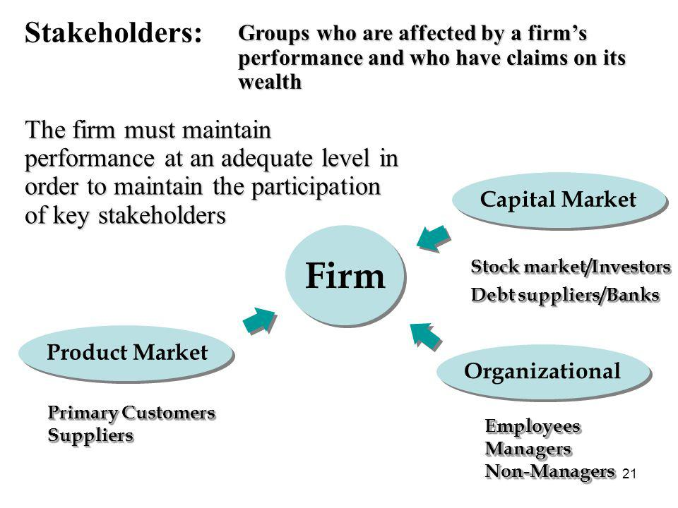 21 Stakeholders: Groups who are affected by a firm's performance and who have claims on its wealth The firm must maintain performance at an adequate l