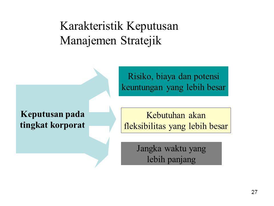 27 Karakteristik Keputusan Manajemen Stratejik Keputusan pada tingkat korporat Risiko, biaya dan potensi keuntungan yang lebih besar Kebutuhan akan fleksibilitas yang lebih besar Jangka waktu yang lebih panjang