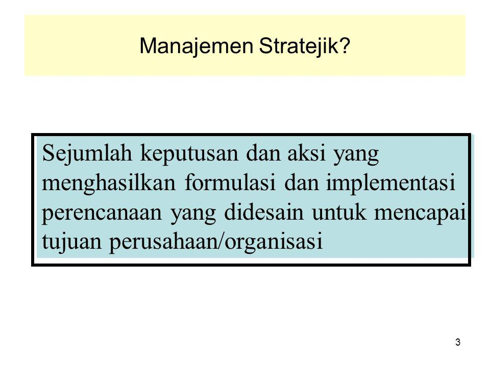 24 What is Strategy.