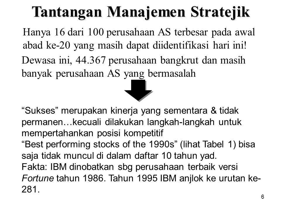 7 Tabel 1.