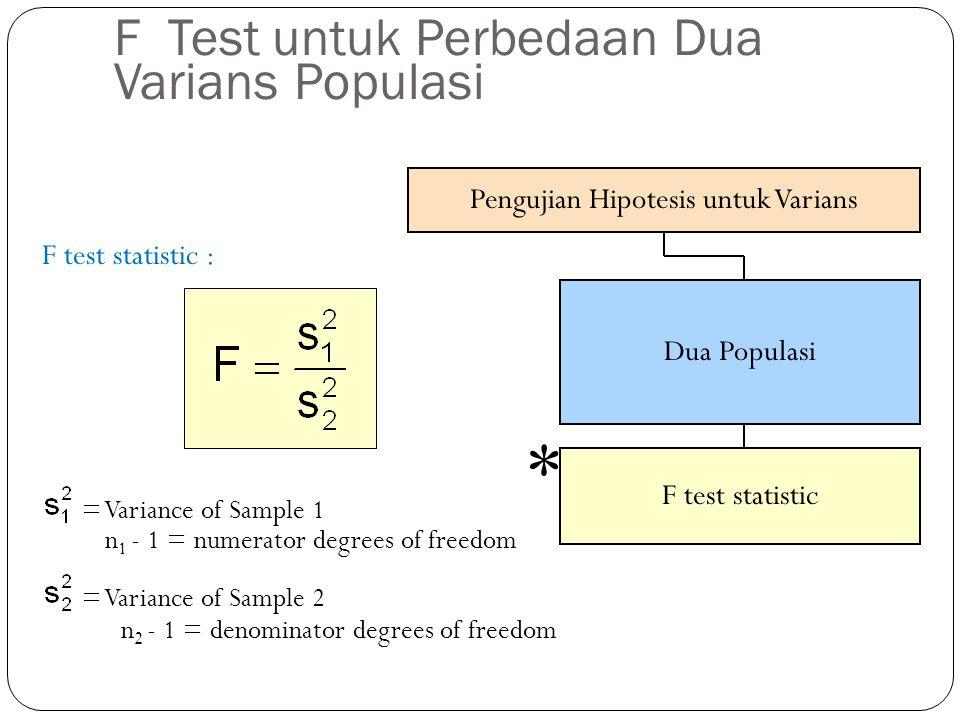 Pengujian Hipotesis untuk Varians F test statistic * F Test untuk Perbedaan Dua Varians Populasi Dua Populasi F test statistic : = Variance of Sample
