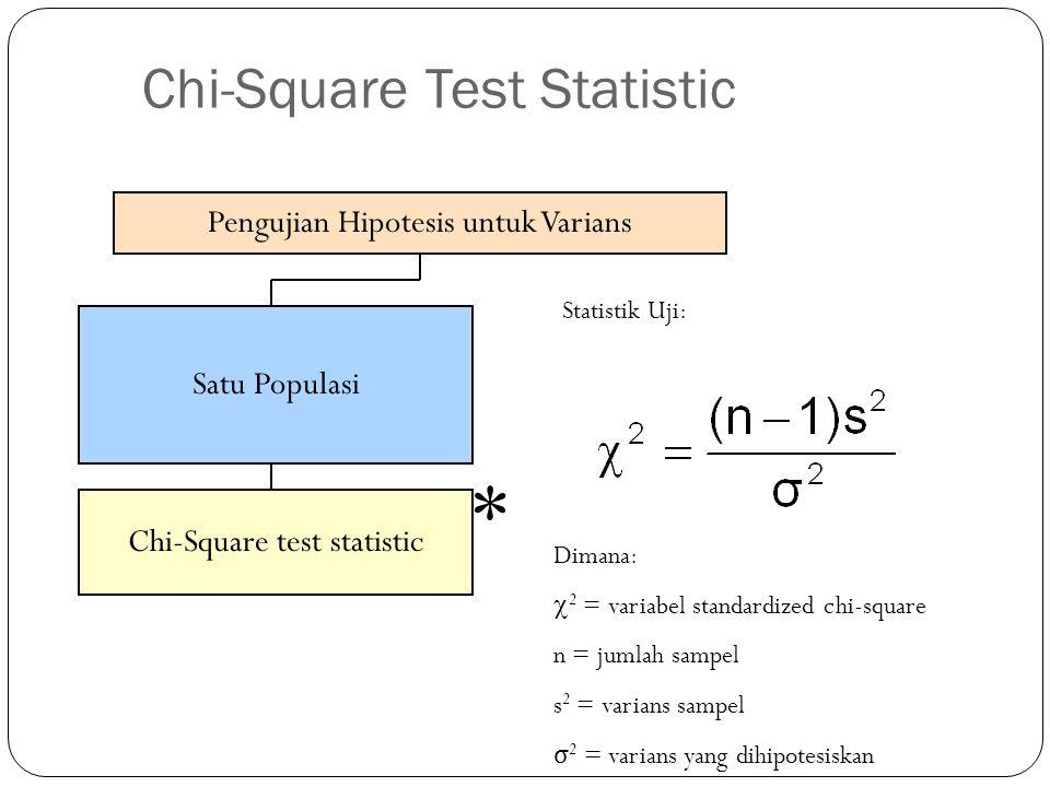 Chi-Square Test Statistic Pengujian Hipotesis untuk Varians Satu Populasi Chi-Square test statistic * Statistik Uji: Dimana:  2 = variabel standardiz