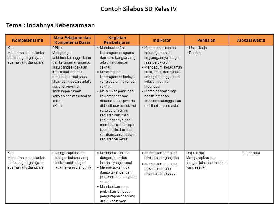 Contoh Silabus SD Kelas IV Tema : Indahnya Kebersamaan Kompetensi Inti Mata Pelajaran dan Kompetensi Dasar Kegiatan Pembelajaran IndikatorPenilaianAlo