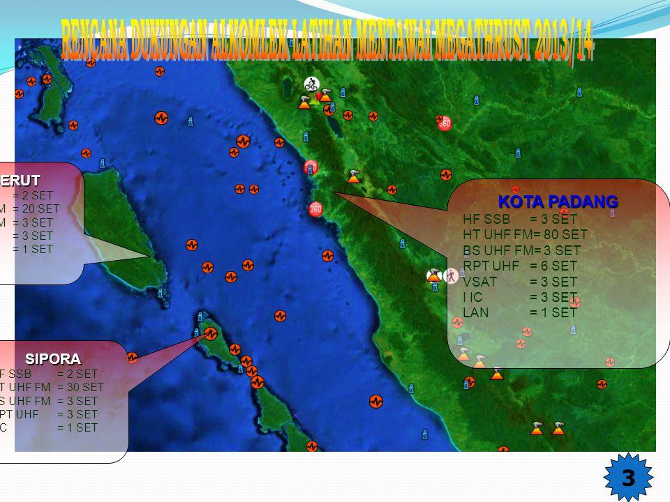 3 KOTA PADANG HF SSB= 3 SET HT UHF FM= 80 SET BS UHF FM= 3 SET RPT UHF= 6 SET VSAT= 3 SET I IC = 3 SET LAN= 1 SET SIBERUT HF SSB= 2 SET HT UHF FM= 20