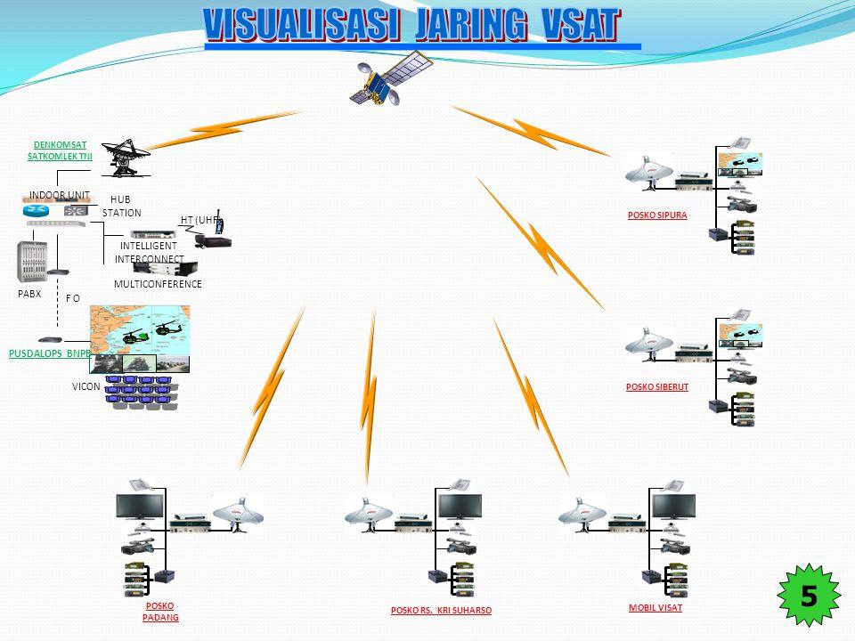 5 DENKOMSAT SATKOMLEK TNI PABX HUB STATION VICON PUSDALOPS BNPB MULTICONFERENCE INTELLIGENT INTERCONNECT F O INDOOR UNIT HT (UHF) POSKO SIPURA MOBIL V