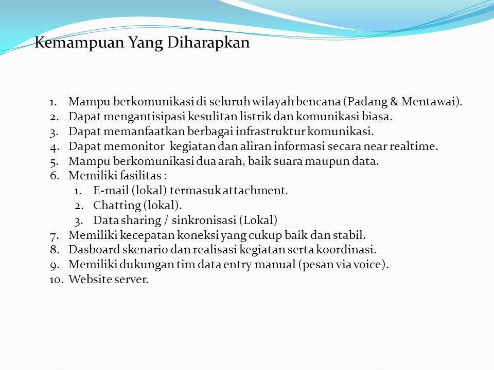 Kemampuan Yang Diharapkan 1.Mampu berkomunikasi di seluruh wilayah bencana (Padang & Mentawai). 2.Dapat mengantisipasi kesulitan listrik dan komunikas