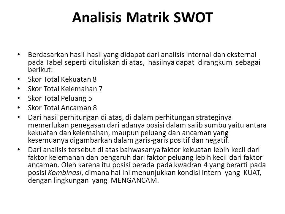 Analisis Matrik SWOT • Berdasarkan hasil-hasil yang didapat dari analisis internal dan eksternal pada Tabel seperti dituliskan di atas, hasilnya dapat