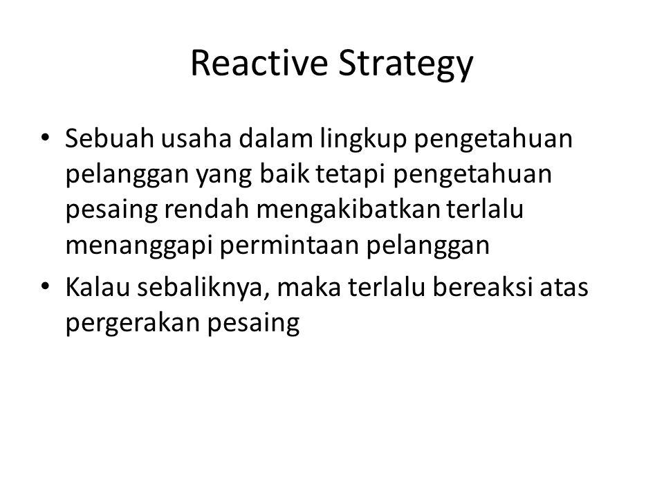 Reactive Strategy • Sebuah usaha dalam lingkup pengetahuan pelanggan yang baik tetapi pengetahuan pesaing rendah mengakibatkan terlalu menanggapi perm