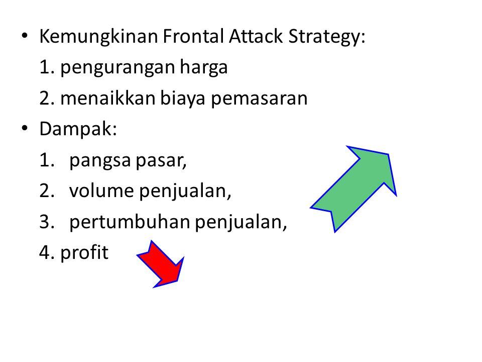 • Kemungkinan Frontal Attack Strategy: 1. pengurangan harga 2. menaikkan biaya pemasaran • Dampak: 1. pangsa pasar, 2. volume penjualan, 3.pertumbuhan
