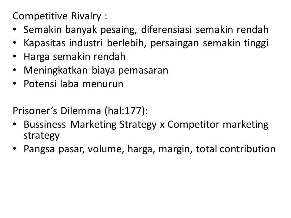 Competitive Rivalry : • Semakin banyak pesaing, diferensiasi semakin rendah • Kapasitas industri berlebih, persaingan semakin tinggi • Harga semakin r
