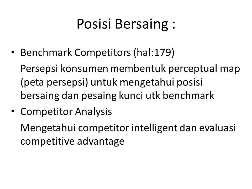 Posisi Bersaing : • Benchmark Competitors (hal:179) Persepsi konsumen membentuk perceptual map (peta persepsi) untuk mengetahui posisi bersaing dan pe