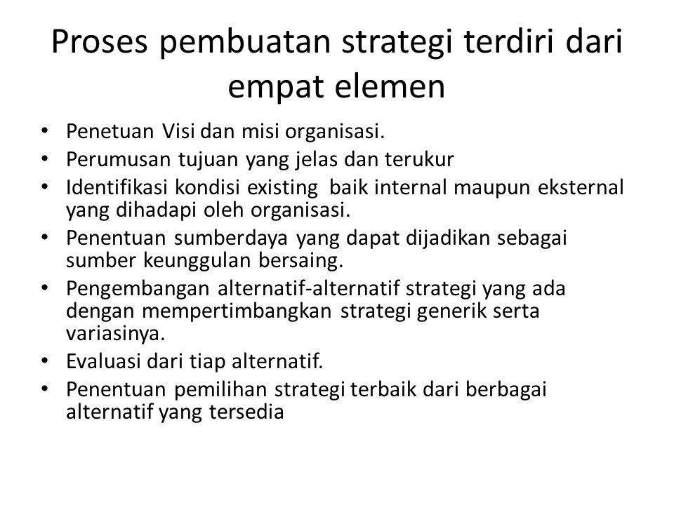 Proses pembuatan strategi terdiri dari empat elemen • Penetuan Visi dan misi organisasi. • Perumusan tujuan yang jelas dan terukur • Identifikasi kond