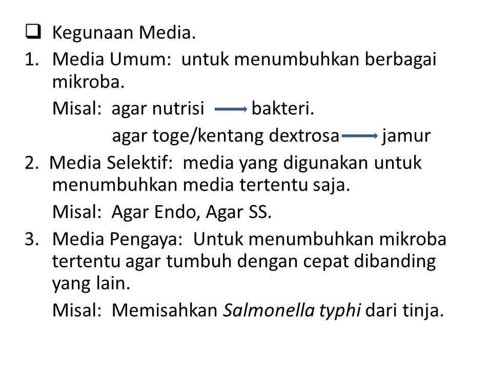  Kegunaan Media. 1.Media Umum: untuk menumbuhkan berbagai mikroba. Misal: agar nutrisi bakteri. agar toge/kentang dextrosa jamur 2. Media Selektif: m