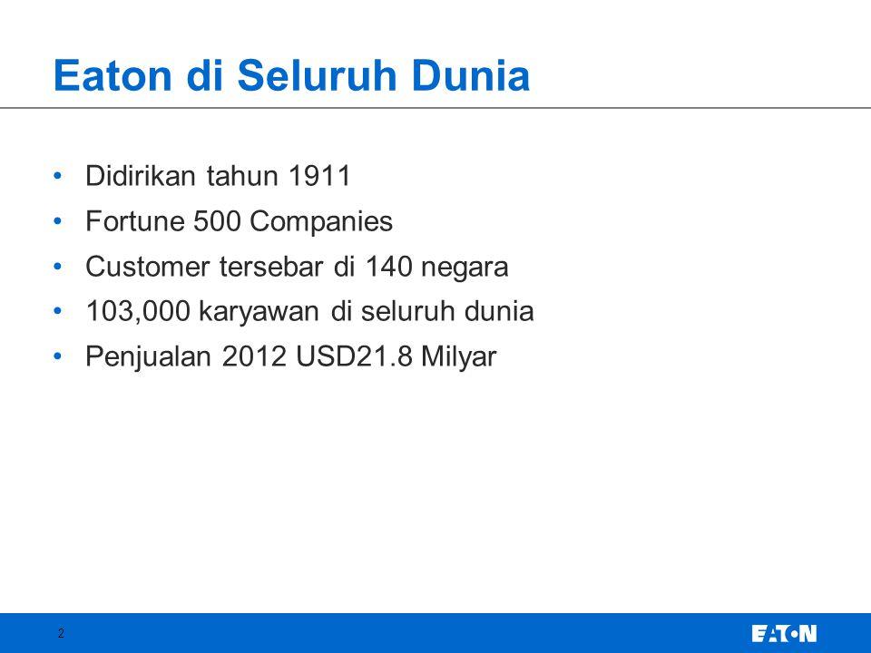 Eaton di Seluruh Dunia •Didirikan tahun 1911 •Fortune 500 Companies •Customer tersebar di 140 negara •103,000 karyawan di seluruh dunia •Penjualan 201