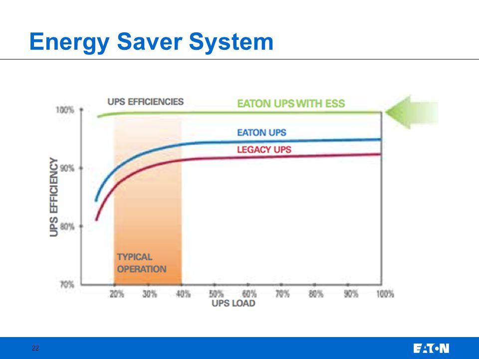 Energy Saver System 22