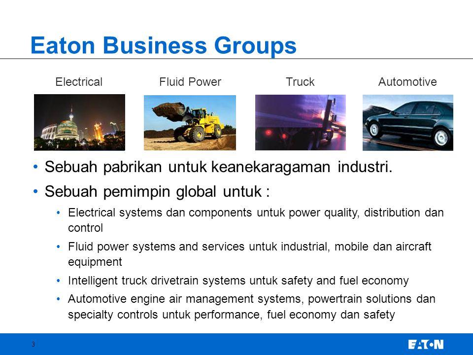 •Sebuah pabrikan untuk keanekaragaman industri. •Sebuah pemimpin global untuk : •Electrical systems dan components untuk power quality, distribution d