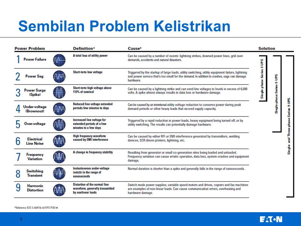 Sembilan Problem Kelistrikan 9