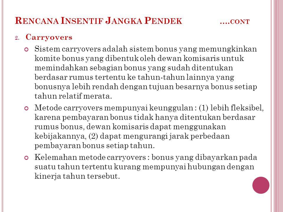 R ENCANA I NSENTIF J ANGKA P ENDEK …. CONT 2. Carryovers Sistem carryovers adalah sistem bonus yang memungkinkan komite bonus yang dibentuk oleh dewan