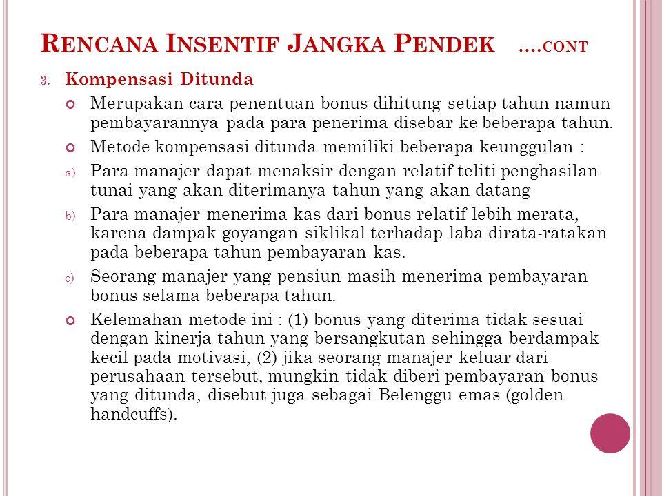 R ENCANA I NSENTIF J ANGKA P ENDEK ….CONT 3.