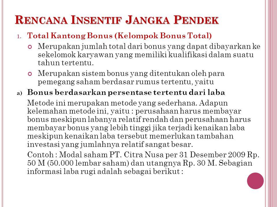 R ENCANA I NSENTIF J ANGKA P ENDEK 1. Total Kantong Bonus (Kelompok Bonus Total) Merupakan jumlah total dari bonus yang dapat dibayarkan ke sekelomok