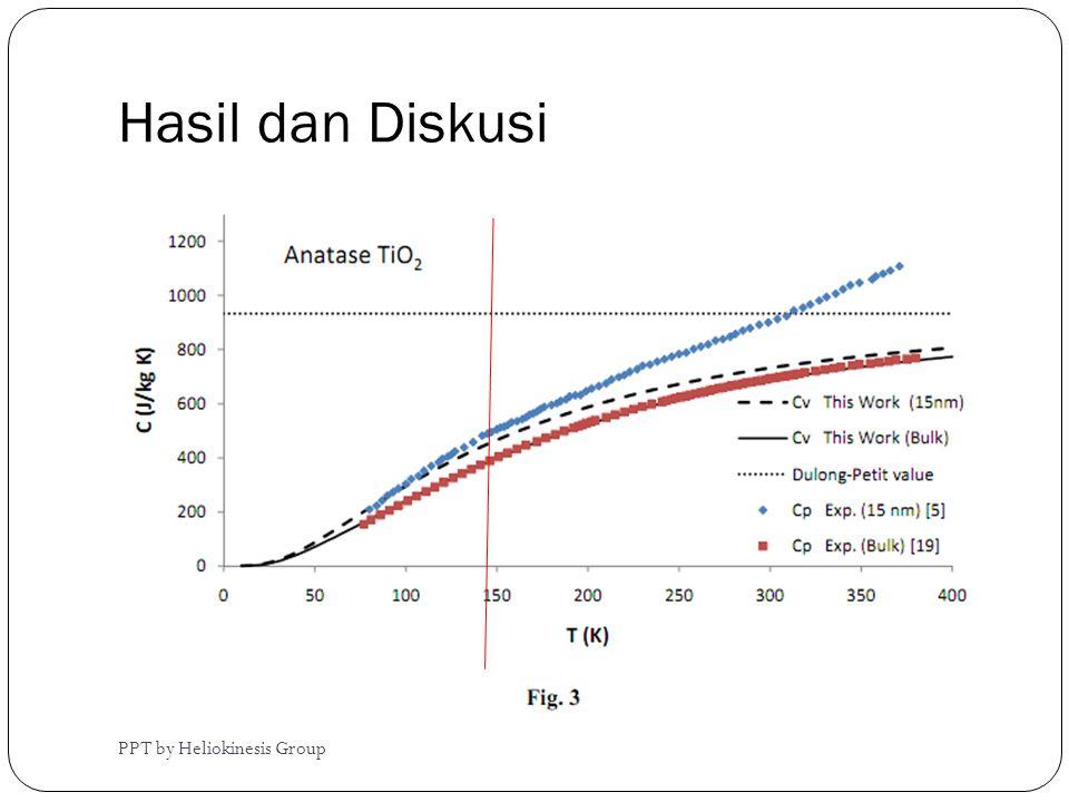 Hasil dan Diskusi PPT by Heliokinesis Group