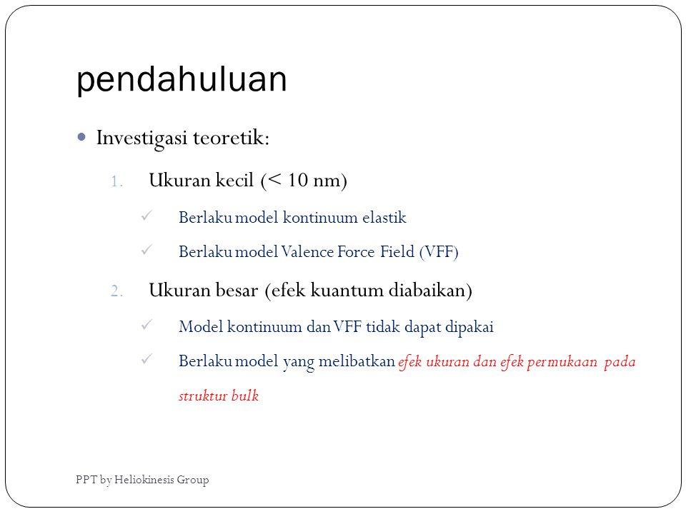 pendahuluan  Investigasi teoretik: 1. Ukuran kecil (< 10 nm)  Berlaku model kontinuum elastik  Berlaku model Valence Force Field (VFF) 2. Ukuran be