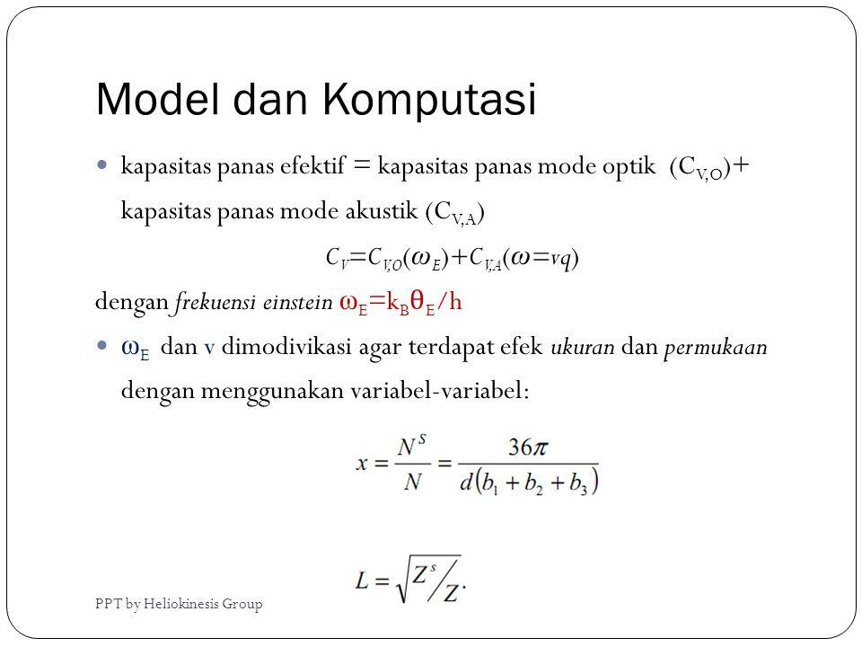 Model dan Komputasi  kapasitas panas efektif = kapasitas panas mode optik (C V,O )+ kapasitas panas mode akustik (C V,A ) C V =C V,O ( ω E )+C V,A (