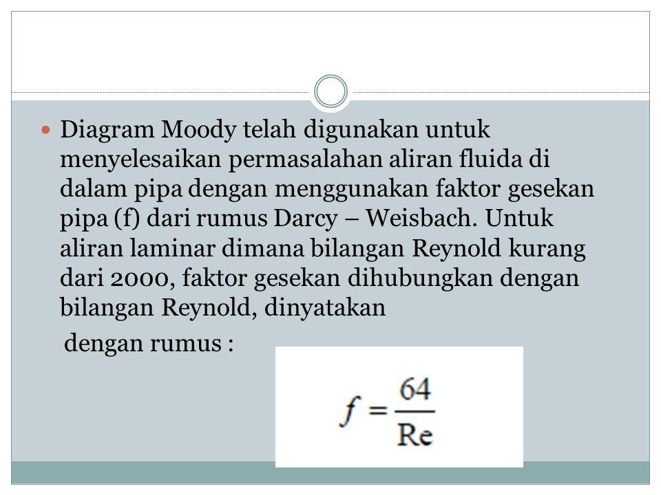  Diagram Moody telah digunakan untuk menyelesaikan permasalahan aliran fluida di dalam pipa dengan menggunakan faktor gesekan pipa (f) dari rumus Dar