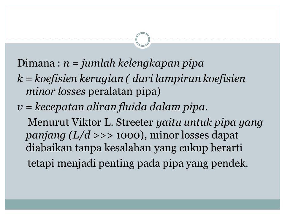 Dimana : n = jumlah kelengkapan pipa k = koefisien kerugian ( dari lampiran koefisien minor losses peralatan pipa) v = kecepatan aliran fluida dalam p