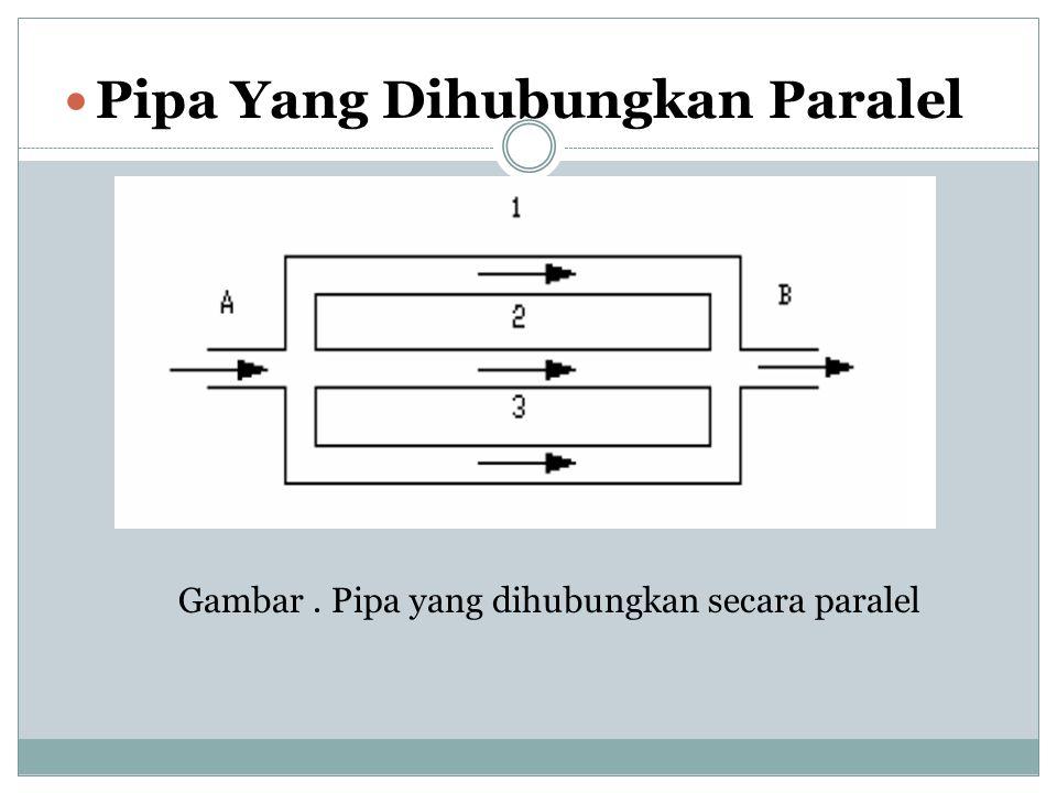  Pipa Yang Dihubungkan Paralel Gambar. Pipa yang dihubungkan secara paralel