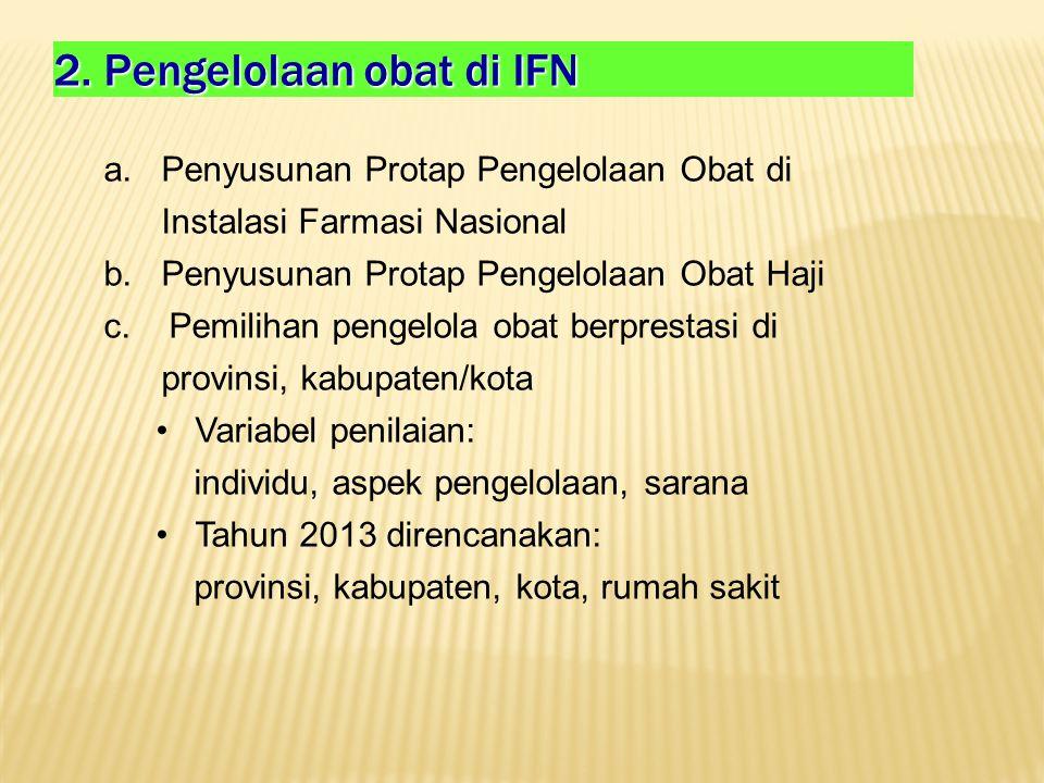 2. Pengelolaan obat di IFN a. Penyusunan Protap Pengelolaan Obat di Instalasi Farmasi Nasional b. Penyusunan Protap Pengelolaan Obat Haji c. Pemilihan