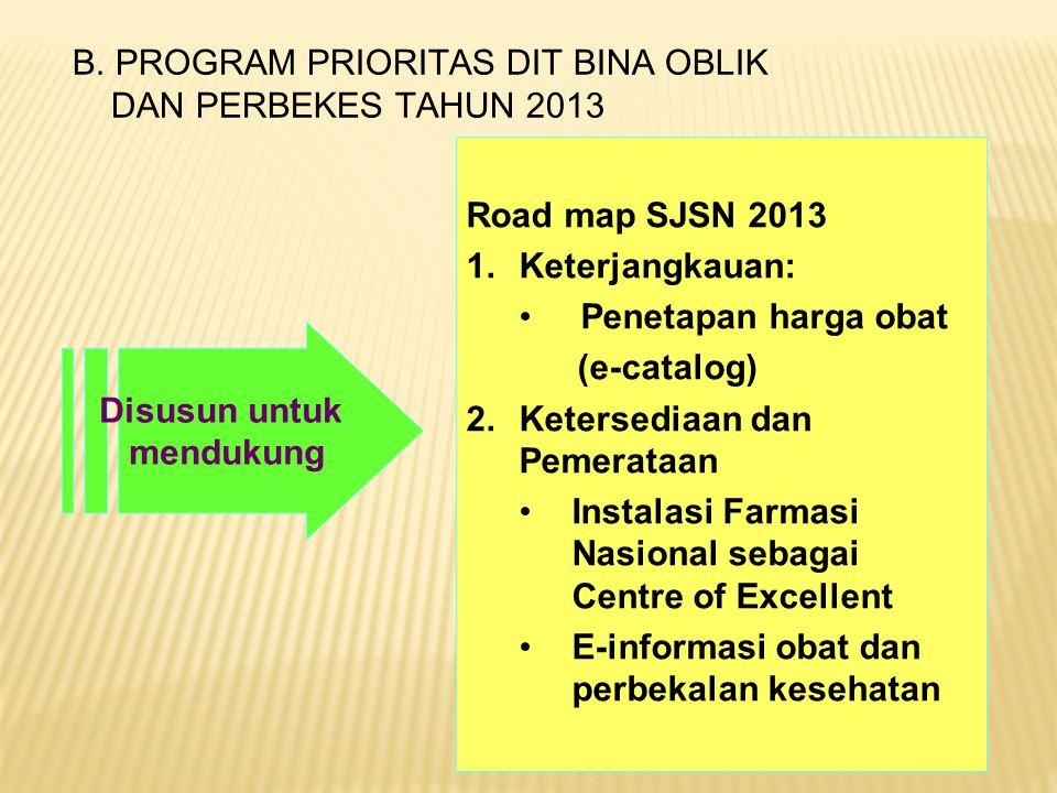 Disusun untuk mendukung Road map SJSN 2013 1.Keterjangkauan: • Penetapan harga obat (e-catalog) 2.Ketersediaan dan Pemerataan •Instalasi Farmasi Nasio
