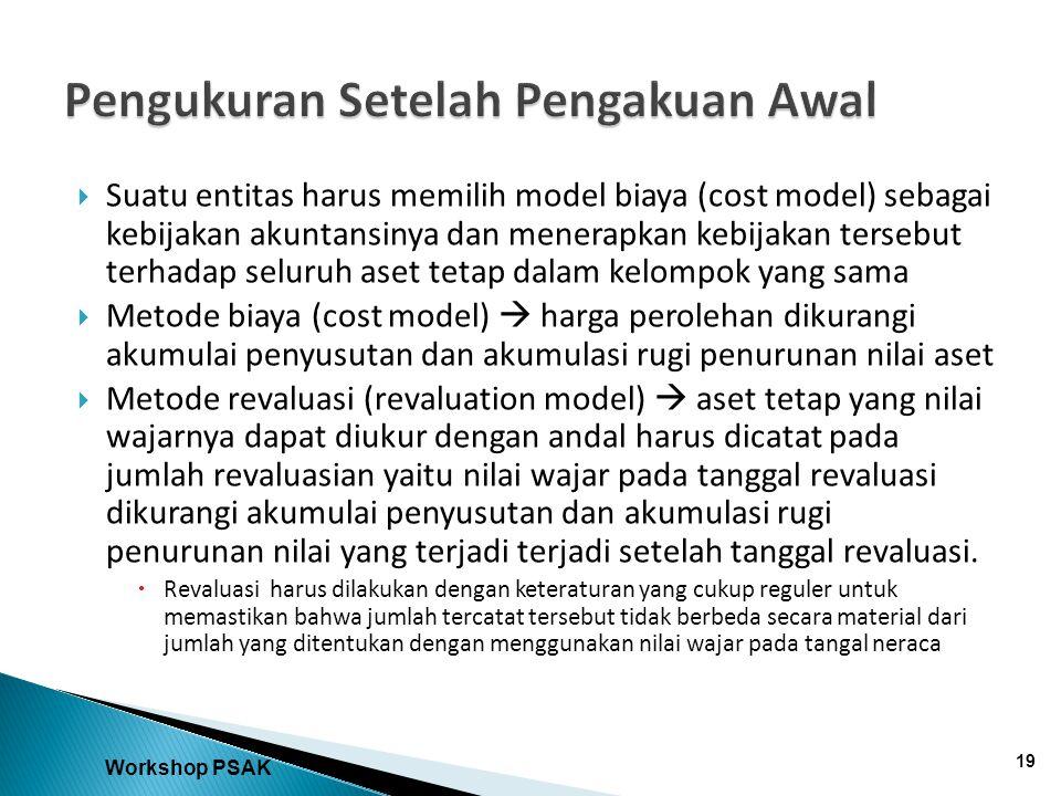  Suatu entitas harus memilih model biaya (cost model) sebagai kebijakan akuntansinya dan menerapkan kebijakan tersebut terhadap seluruh aset tetap da