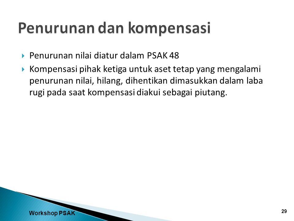  Penurunan nilai diatur dalam PSAK 48  Kompensasi pihak ketiga untuk aset tetap yang mengalami penurunan nilai, hilang, dihentikan dimasukkan dalam