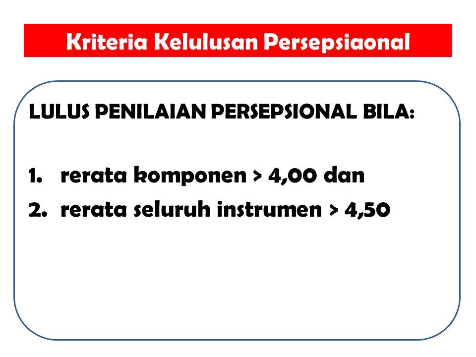 Kriteria Kelulusan Persepsiaonal LULUS PENILAIAN PERSEPSIONAL BILA: 1.rerata komponen > 4,00 dan 2.rerata seluruh instrumen > 4,50