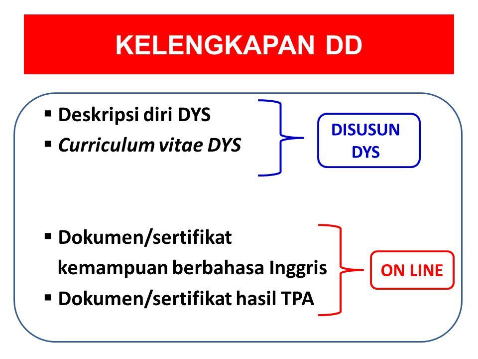 KELENGKAPAN DD  Deskripsi diri DYS  Curriculum vitae DYS  Dokumen/sertifikat kemampuan berbahasa Inggris  Dokumen/sertifikat hasil TPA DISUSUN DYS