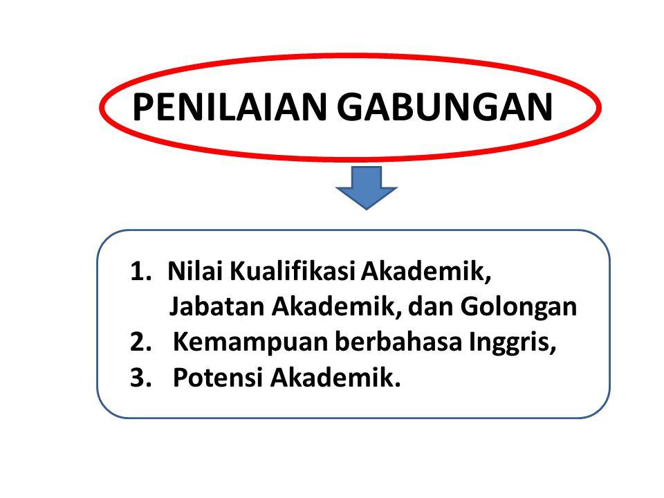 PENILAIAN GABUNGAN 1.Nilai Kualifikasi Akademik, Jabatan Akademik, dan Golongan 2. Kemampuan berbahasa Inggris, 3. Potensi Akademik.