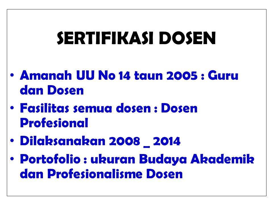 SERTIFIKASI DOSEN • Amanah UU No 14 taun 2005 : Guru dan Dosen • Fasilitas semua dosen : Dosen Profesional • Dilaksanakan 2008 _ 2014 • Portofolio : u