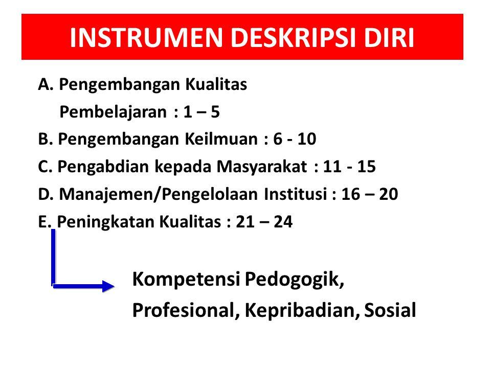 A. Pengembangan Kualitas Pembelajaran : 1 – 5 B. Pengembangan Keilmuan : 6 - 10 C. Pengabdian kepada Masyarakat : 11 - 15 D. Manajemen/Pengelolaan Ins
