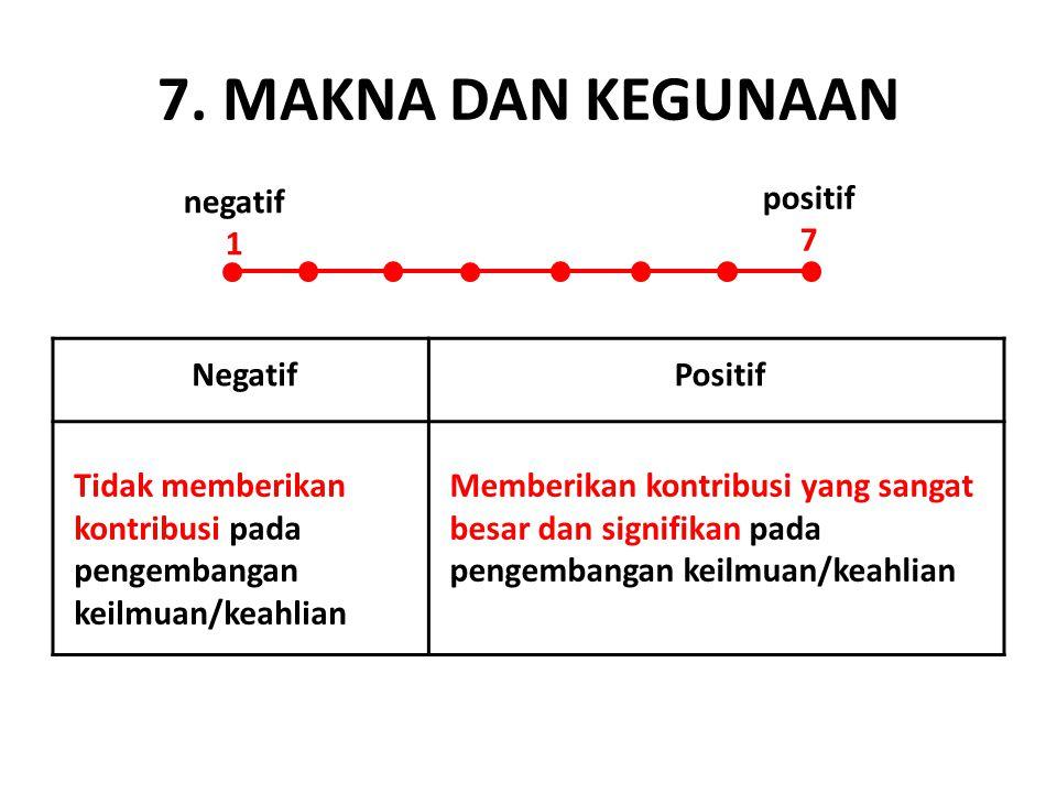 7. MAKNA DAN KEGUNAAN NegatifPositif Tidak memberikan kontribusi pada pengembangan keilmuan/keahlian Memberikan kontribusi yang sangat besar dan signi