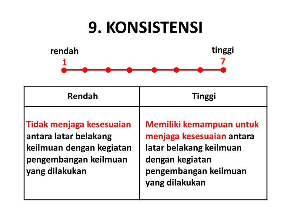 9. KONSISTENSI rendah 1 tinggi 7 RendahTinggi Tidak menjaga kesesuaian antara latar belakang keilmuan dengan kegiatan pengembangan keilmuan yang dilak