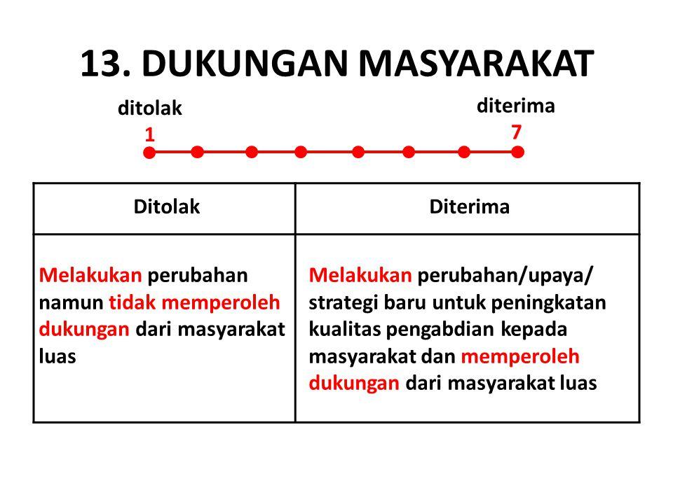 13. DUKUNGAN MASYARAKAT DitolakDiterima Melakukan perubahan namun tidak memperoleh dukungan dari masyarakat luas Melakukan perubahan/upaya/ strategi b