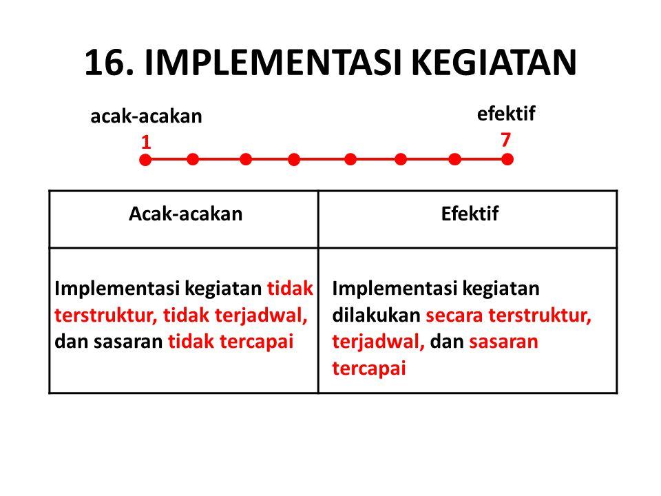 16. IMPLEMENTASI KEGIATAN Acak-acakanEfektif Implementasi kegiatan tidak terstruktur, tidak terjadwal, dan sasaran tidak tercapai Implementasi kegiata