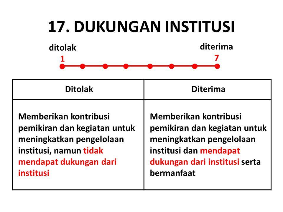 17. DUKUNGAN INSTITUSI DitolakDiterima Memberikan kontribusi pemikiran dan kegiatan untuk meningkatkan pengelolaan institusi, namun tidak mendapat duk