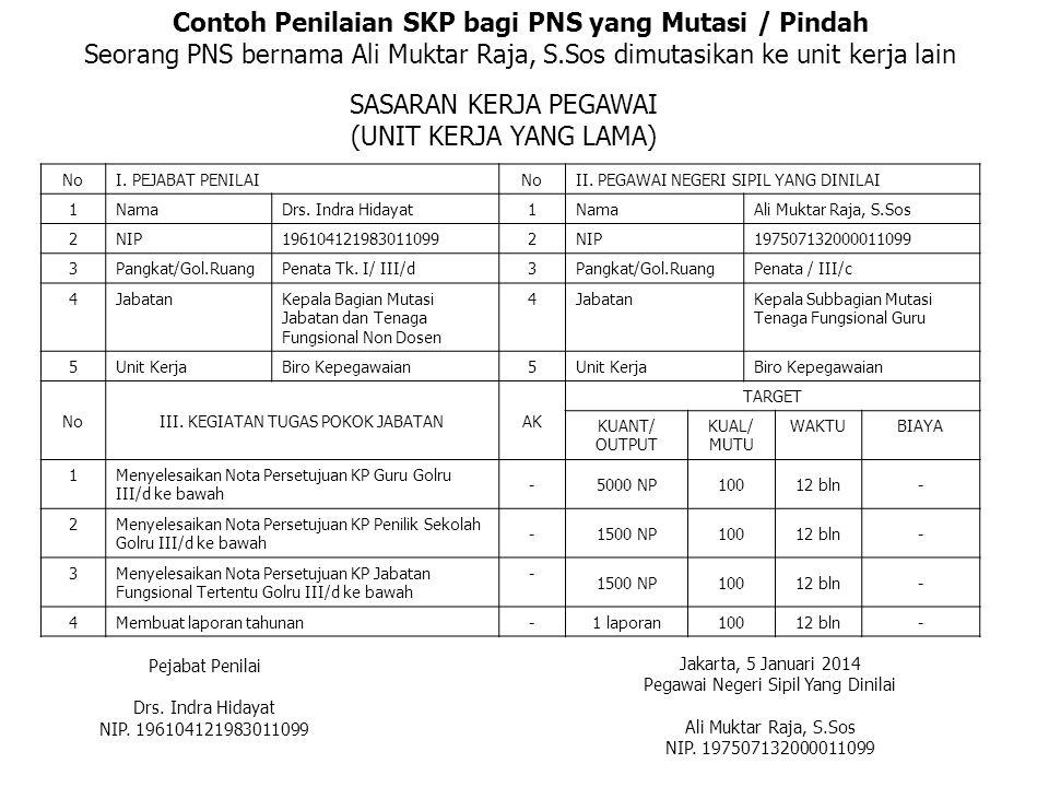 Contoh Penilaian SKP bagi PNS yang Mutasi / Pindah Seorang PNS bernama Ali Muktar Raja, S.Sos dimutasikan ke unit kerja lain SASARAN KERJA PEGAWAI (UN