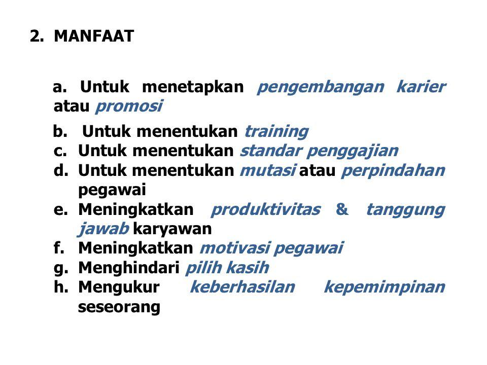 2.MANFAAT a. Untuk menetapkan pengembangan karier atau promosi b. Untuk menentukan training c.Untuk menentukan standar penggajian d.Untuk menentukan m